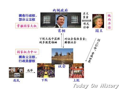 日本君主立宪_英国君主立宪制形成历史 英国君主立宪制的特点