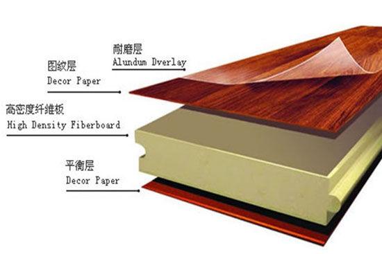 三层结构板材用胶层压而成