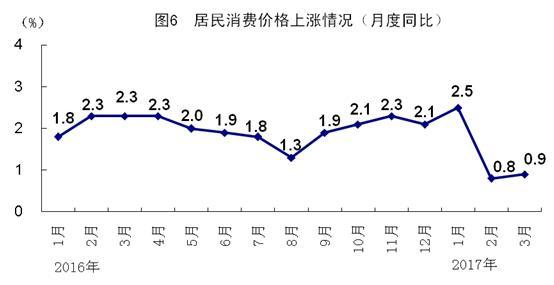 佛山gdp一季度增速多少_研究报告 行业分析报告 市场调研 行业研究分析报告 发现数据价值