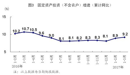 江苏2017一季度gdp_2017江苏第一季度全省GDP出炉