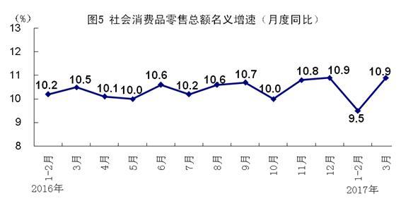 2017江苏第一季度Gdp_2017江苏第一季度全省GDP出炉