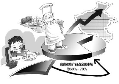 河南速冻企业为何青睐粽子呢? 寻求新支柱