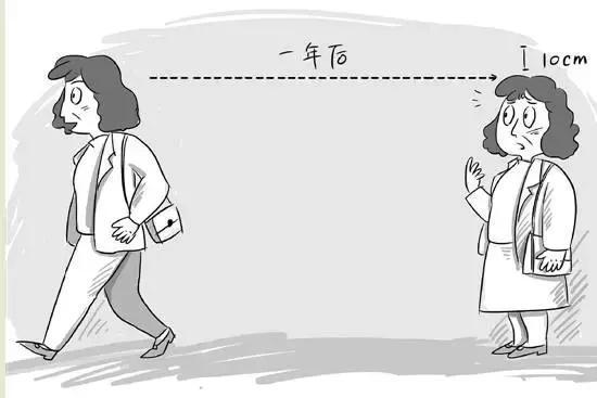 女子一年矮了10厘米!女性最易被这怪病缠上