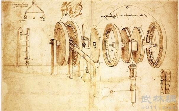 达芬奇解剖