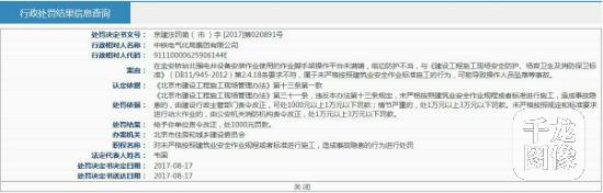 中铁电气化局集团有限公司违反规定被北京市住建委罚款1000元