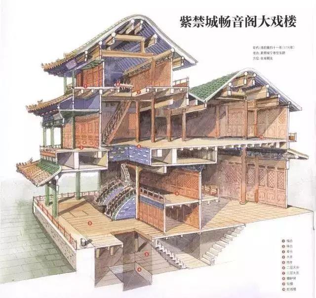 驻马店广视网 景区新闻 > 正文  在传统中国古建筑群里,宝蕴楼独树一图片