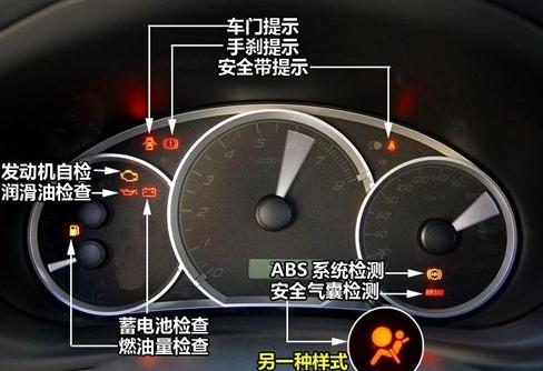 汽车电池故障 图标