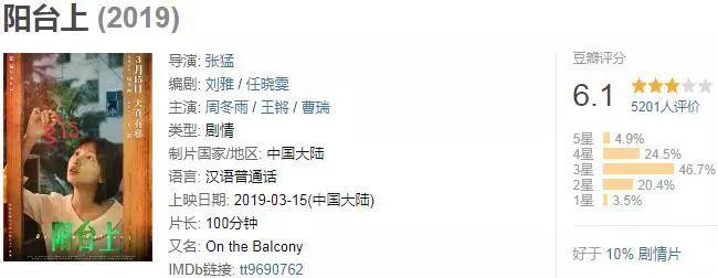 周冬雨新片上映3天票房仅356万,豆瓣评分6.1,有三大缺陷