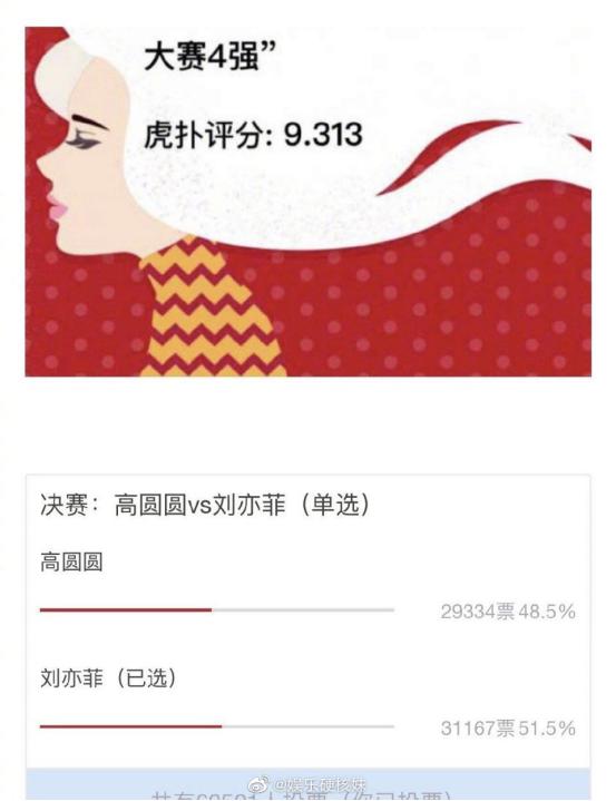 刘亦菲击败高圆圆成虎扑新一届女神,粉丝:神仙姐姐实至名归