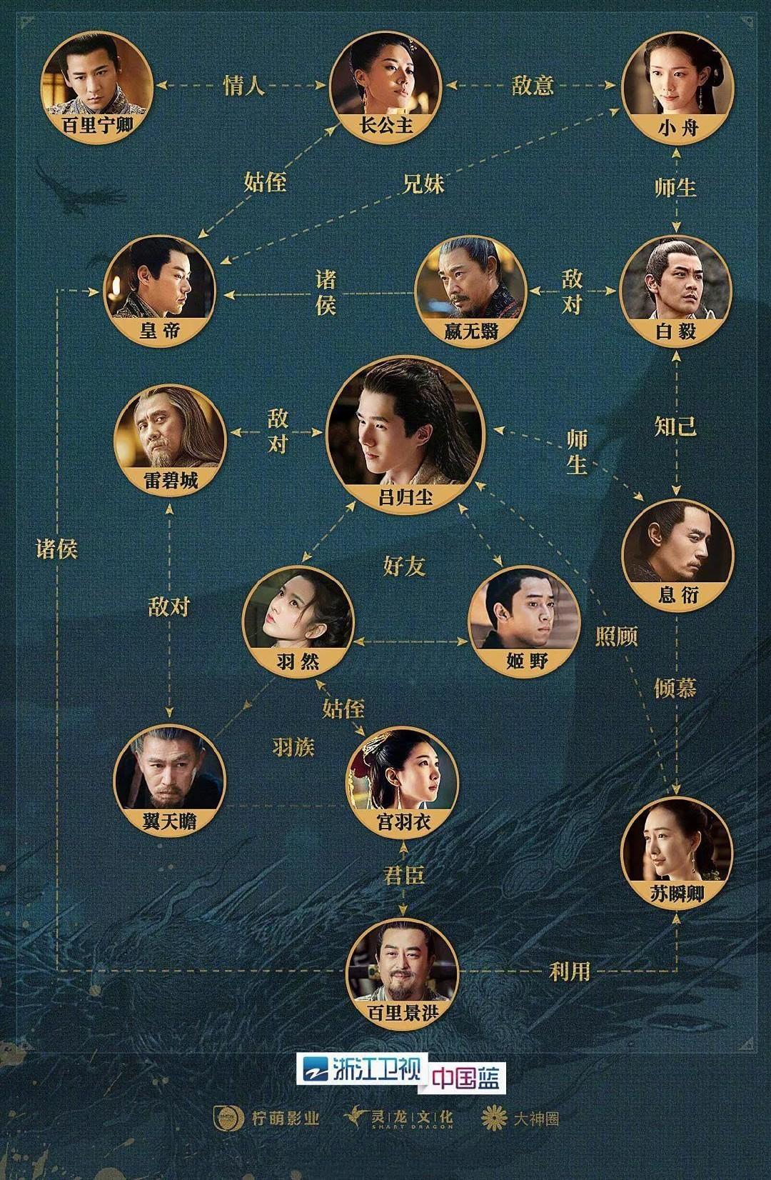 豆瓣7.1的《九州缥缈录》为何口碑两极化?