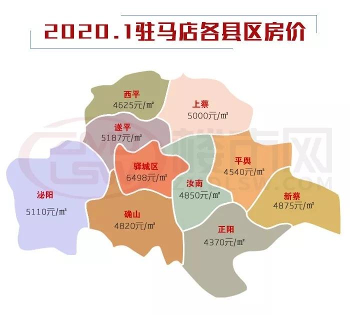 房价降了?2020年1月驻马店各县区最新房价出炉!快看你家房子是涨是跌…