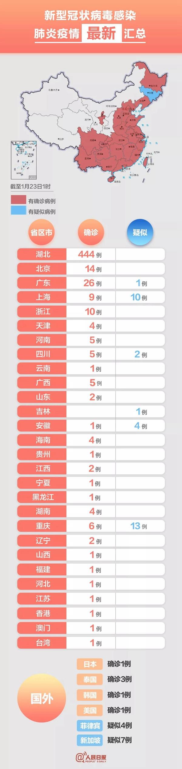 确诊554例!今日10时起,武汉机场火车站离汉通道关闭!全市公交地铁等停运!