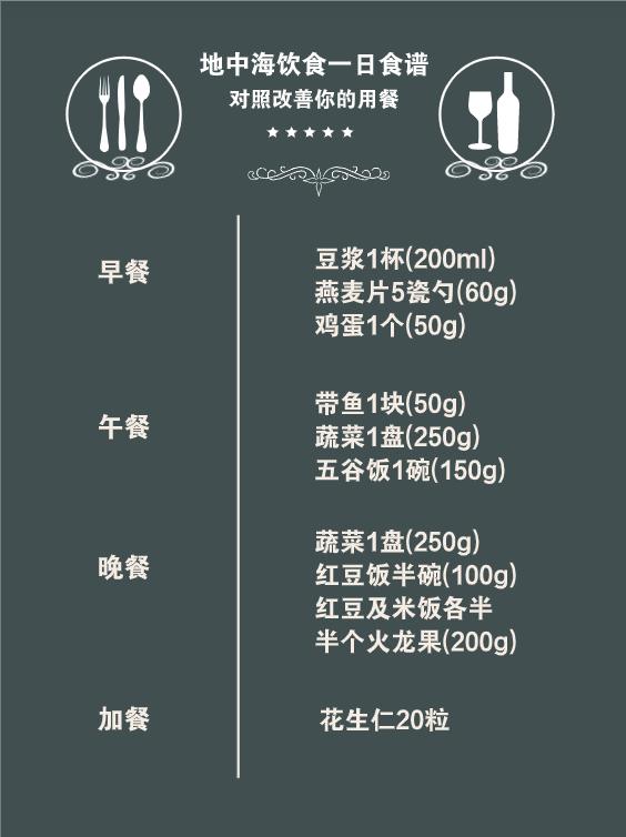想要血管更通畅,专家推荐这两种饮食方式