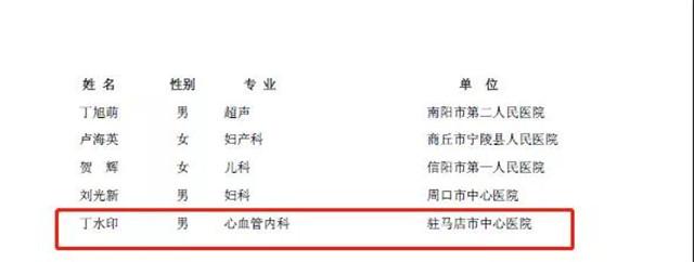 """驻马店市中心医院丁水印荣获第九届""""河南优秀医师"""" 奖"""