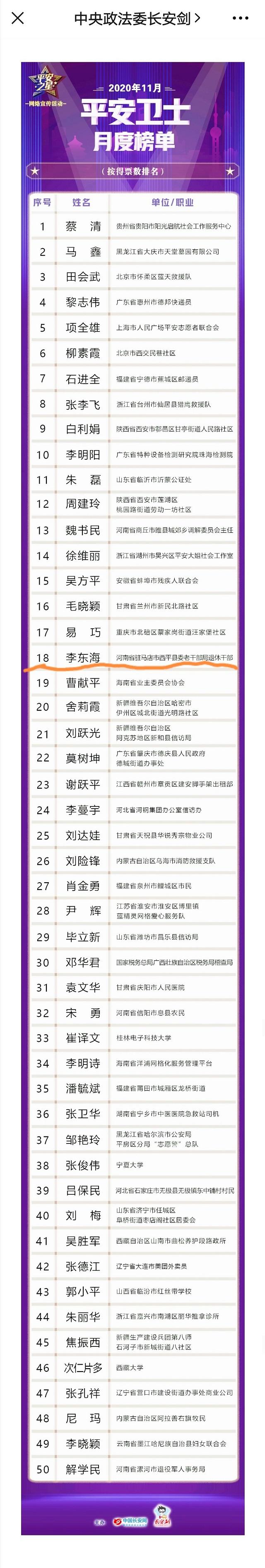 """喜讯!西平县复兴博物馆李东海获评全国""""平安卫士"""""""