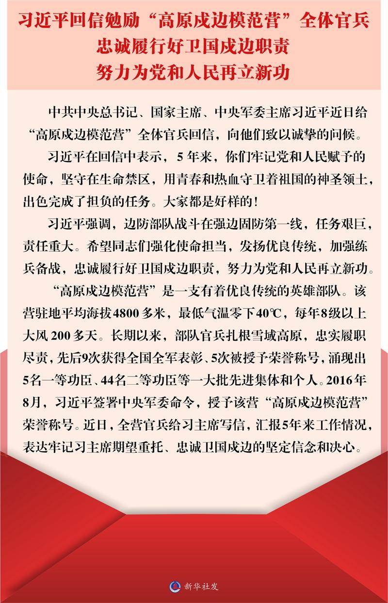 """习近平回信勉励""""高原戍边模范营""""全体官兵"""